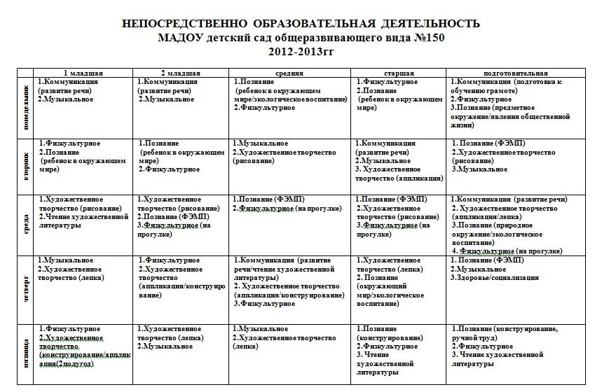 циклограмма работы воспитателя по фгос